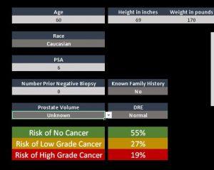 prostate cancer risk calculator